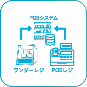 POSシステムに連動可能